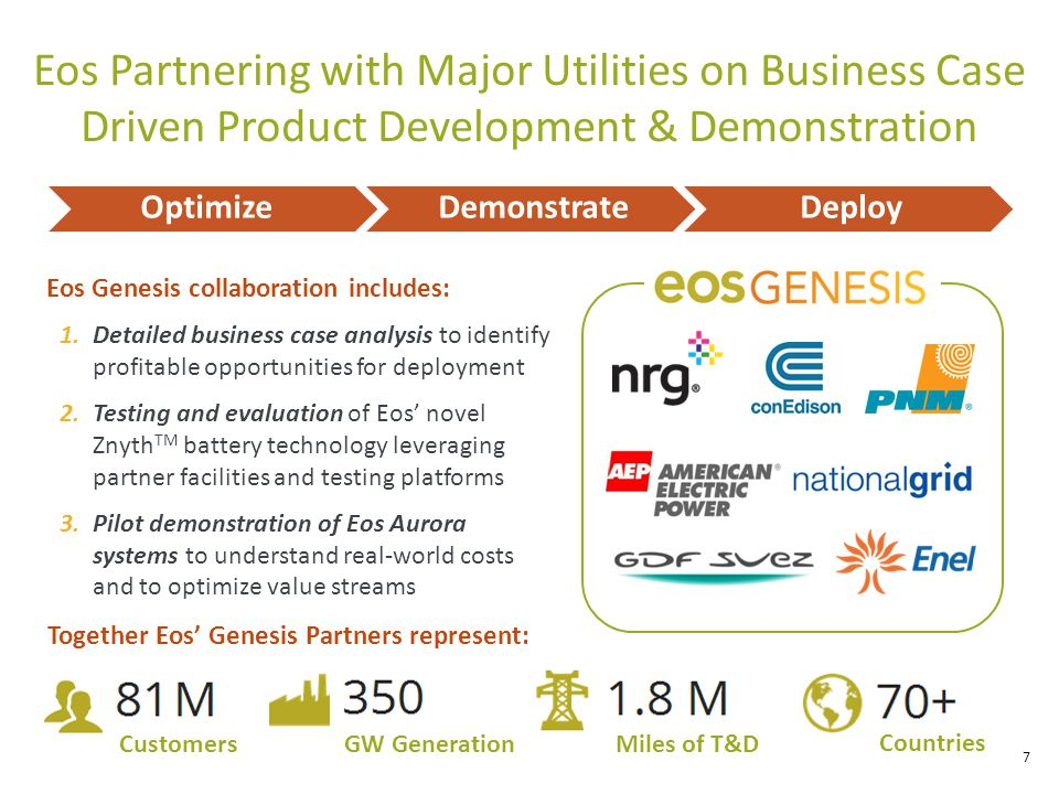 Eos Partnering with Major Utilities on Business Case Driven Product Development & Demonstration 7 OptimizeDemonstrateDeploy Eos Genesis collaboration