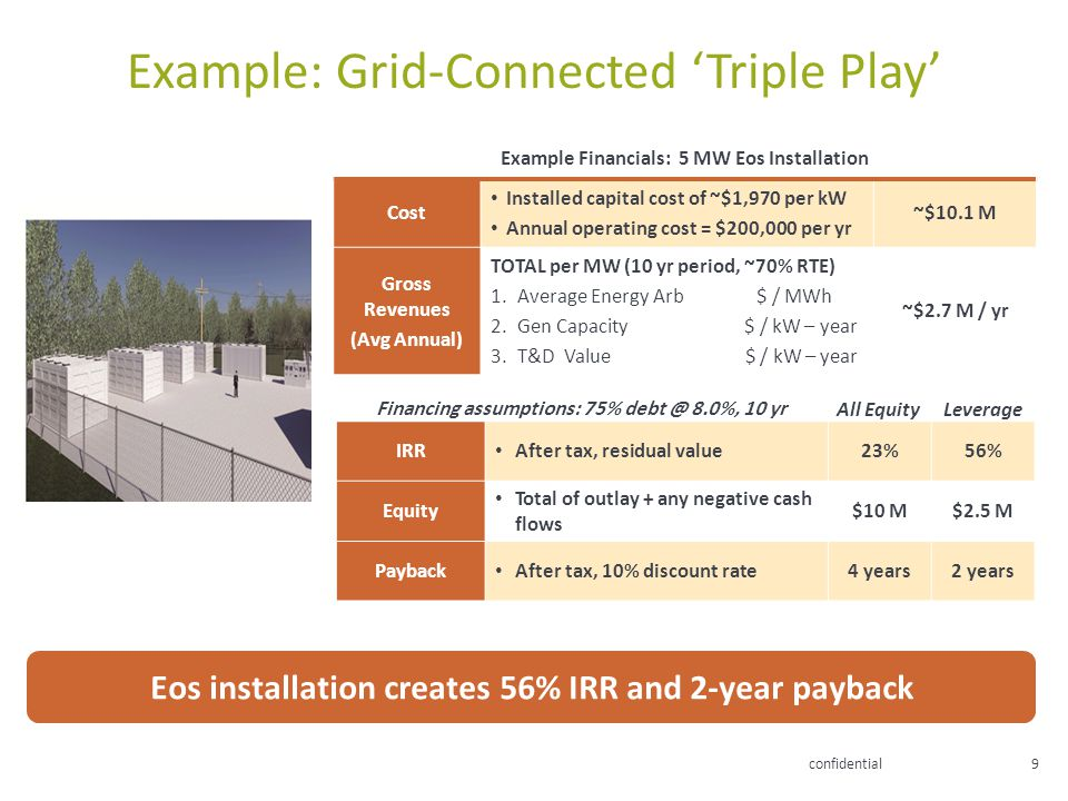 confidential9 Example: Grid-Connected 'Triple Play' Example Financials: 5 MW Eos Installation Cost Installed capital cost of ~$1,970 per kW Annual ope
