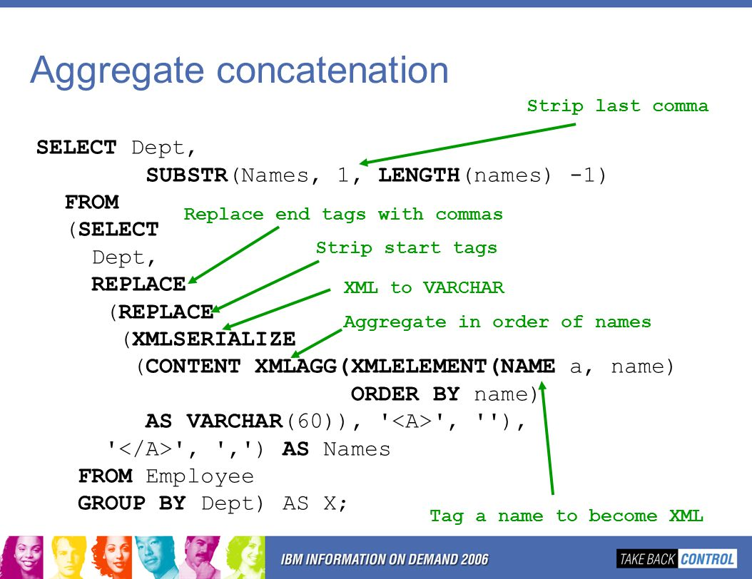 Aggregate concatenation SELECT Dept, SUBSTR(Names, 1, LENGTH(names) -1) FROM (SELECT Dept, REPLACE (REPLACE (XMLSERIALIZE (CONTENT XMLAGG(XMLELEMENT(NAME a, name) ORDER BY name) AS VARCHAR(60)), , ), , , ) AS Names FROM Employee GROUP BY Dept) AS X; Strip last comma Replace end tags with commas Strip start tags XML to VARCHAR Aggregate in order of names Tag a name to become XML