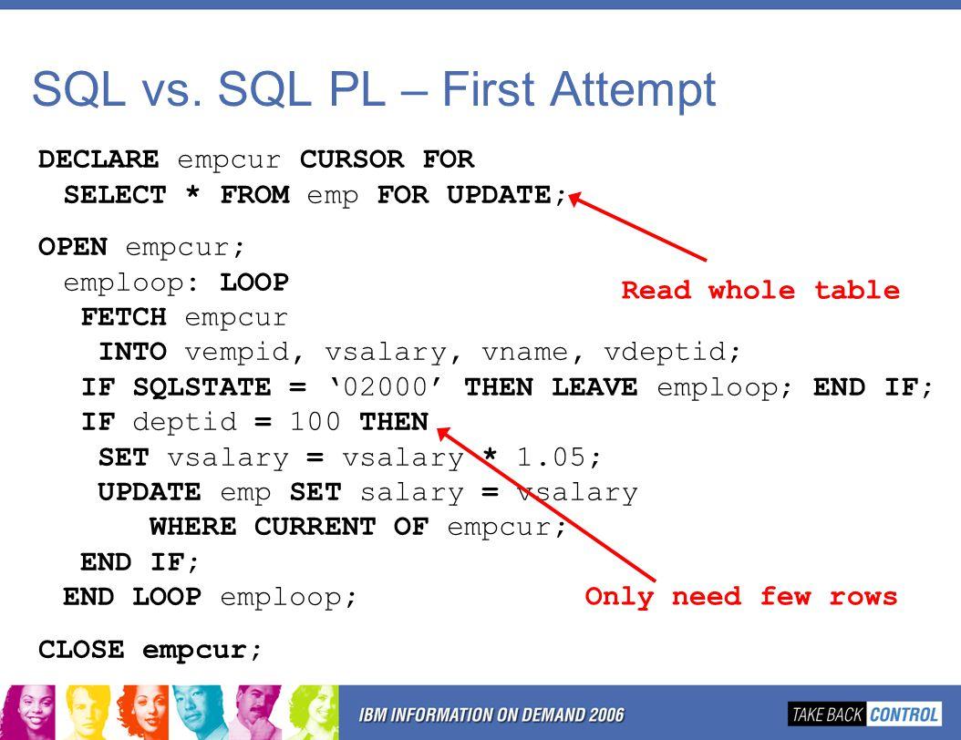 SQL vs. SQL PL – First Attempt DECLARE empcur CURSOR FOR SELECT * FROM emp FOR UPDATE; OPEN empcur; emploop: LOOP FETCH empcur INTO vempid, vsalary, v