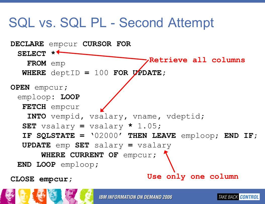 SQL vs. SQL PL - Second Attempt DECLARE empcur CURSOR FOR SELECT * FROM emp WHERE deptID = 100 FOR UPDATE; OPEN empcur; emploop: LOOP FETCH empcur INT