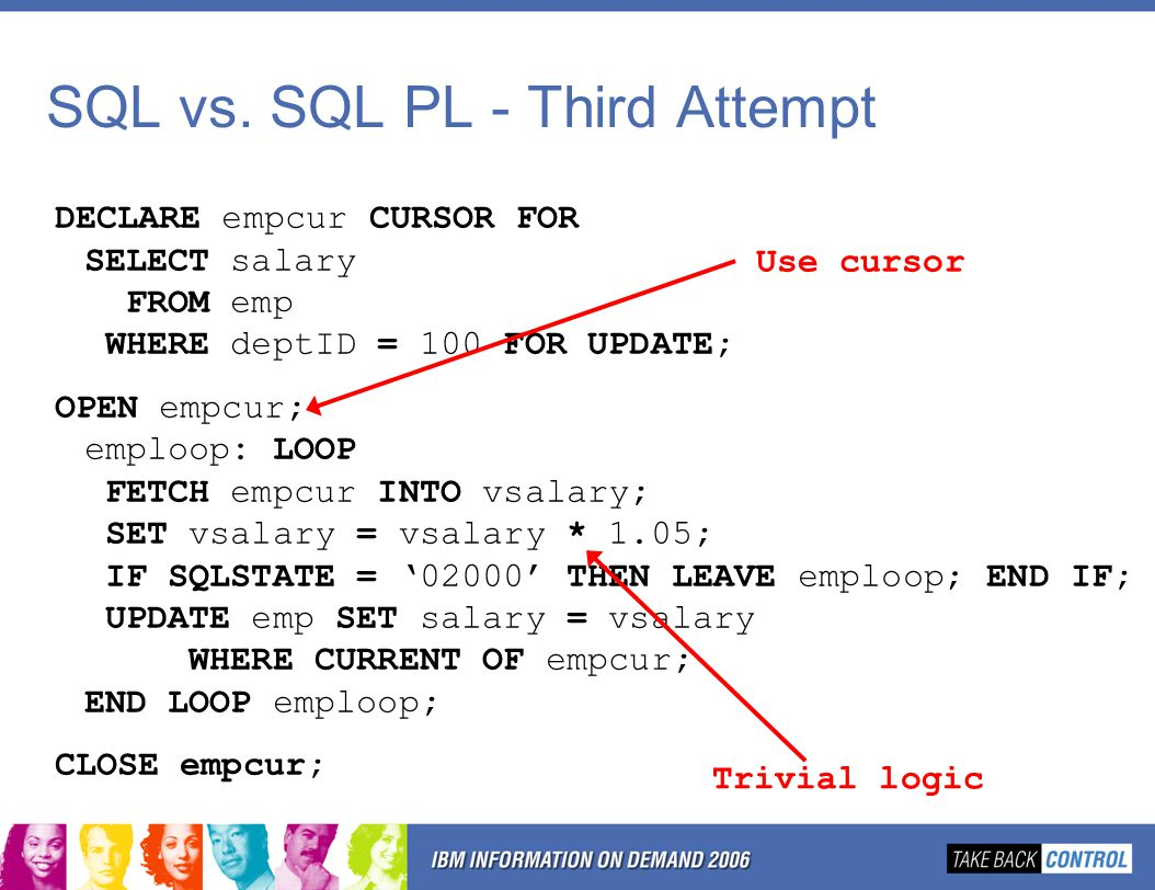 SQL vs. SQL PL - Third Attempt DECLARE empcur CURSOR FOR SELECT salary FROM emp WHERE deptID = 100 FOR UPDATE; OPEN empcur; emploop: LOOP FETCH empcur