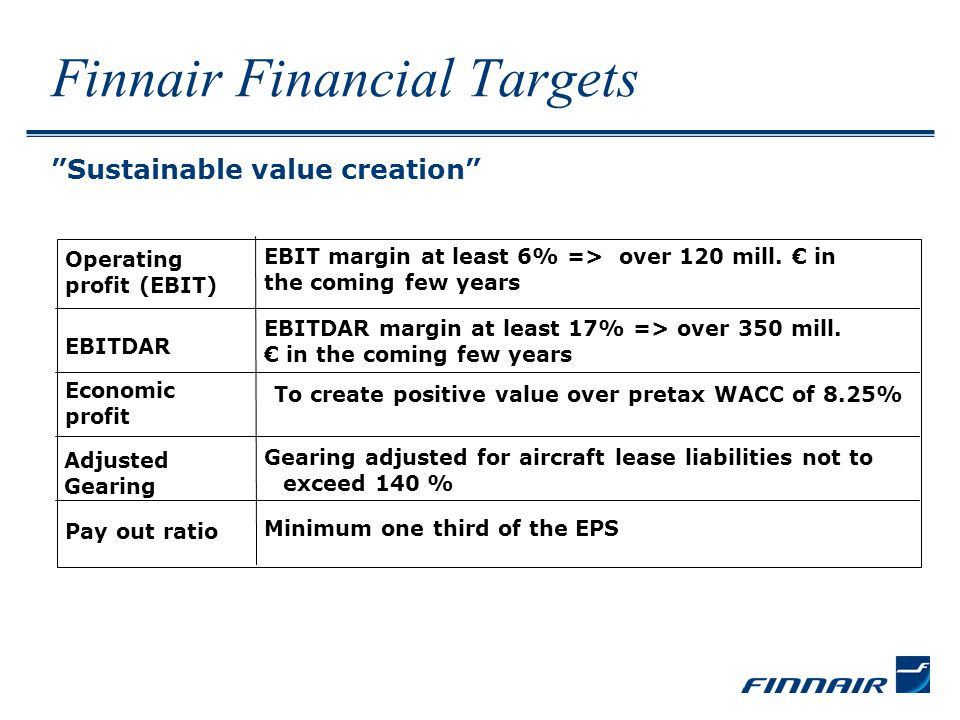 Finnair Financial Targets Sustainable value creation Operating profit (EBIT) EBIT margin at least 6% => over 120 mill.
