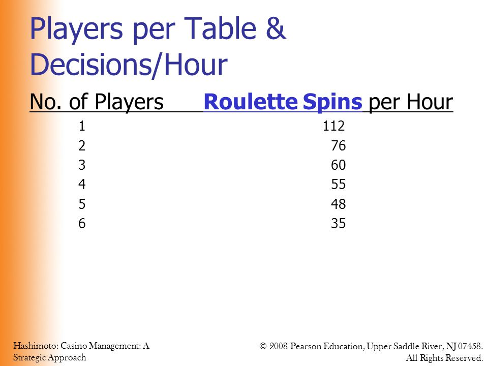 Hashimoto: Casino Management: A Strategic Approach © 2008 Pearson Education, Upper Saddle River, NJ 07458. All Rights Reserved. Players per Table & De