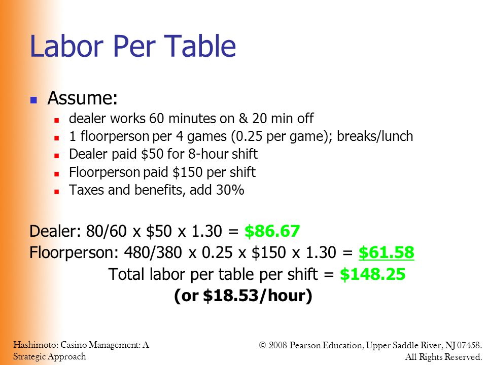 Hashimoto: Casino Management: A Strategic Approach © 2008 Pearson Education, Upper Saddle River, NJ 07458. All Rights Reserved. Labor Per Table Assume