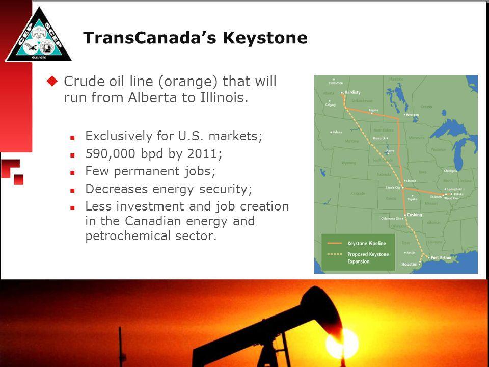 TransCanada's Keystone  Crude oil line (orange) that will run from Alberta to Illinois.