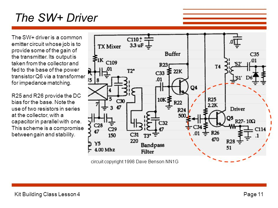 Kit Building Class Lesson 4Page 11 The SW+ Driver The SW+ driver is a common emitter circuit whose job is to provide some of the gain of the transmitter.