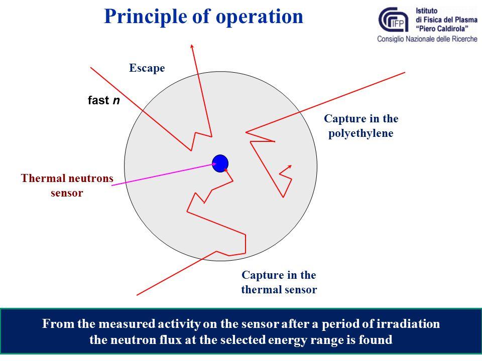 Marco Tardocchi 26.09.2010 Xth International school of neutron scattering F. P. Ricci 56