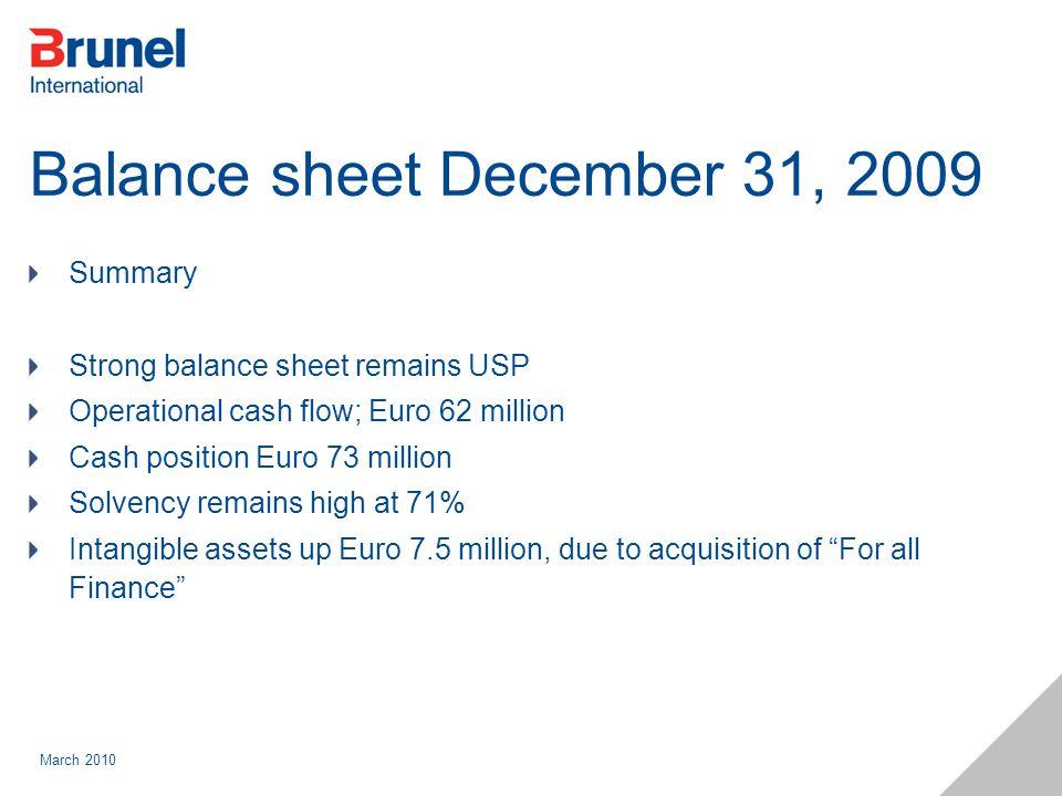 March 2010 Balance sheet December 31, 2009 Summary Strong balance sheet remains USP Operational cash flow; Euro 62 million Cash position Euro 73 milli