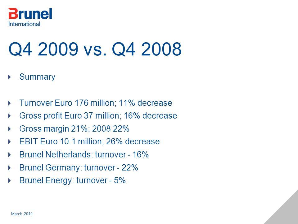 March 2010 Q4 2009 vs. Q4 2008 Summary Turnover Euro 176 million; 11% decrease Gross profit Euro 37 million; 16% decrease Gross margin 21%; 2008 22% E