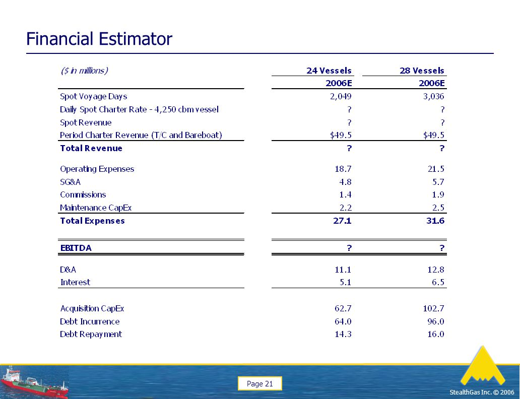 Page 21 StealthGas Inc. © 2006 Financial Estimator