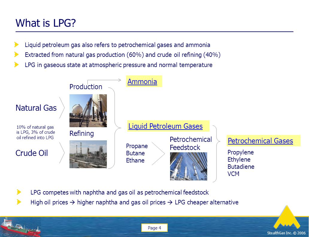 Page 4 StealthGas Inc. © 2006 What is LPG.