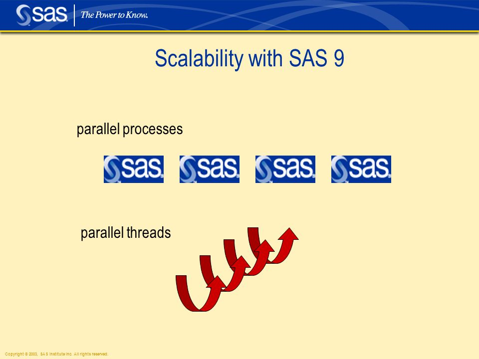 Scalability with SAS 9 parallel threads parallel processes