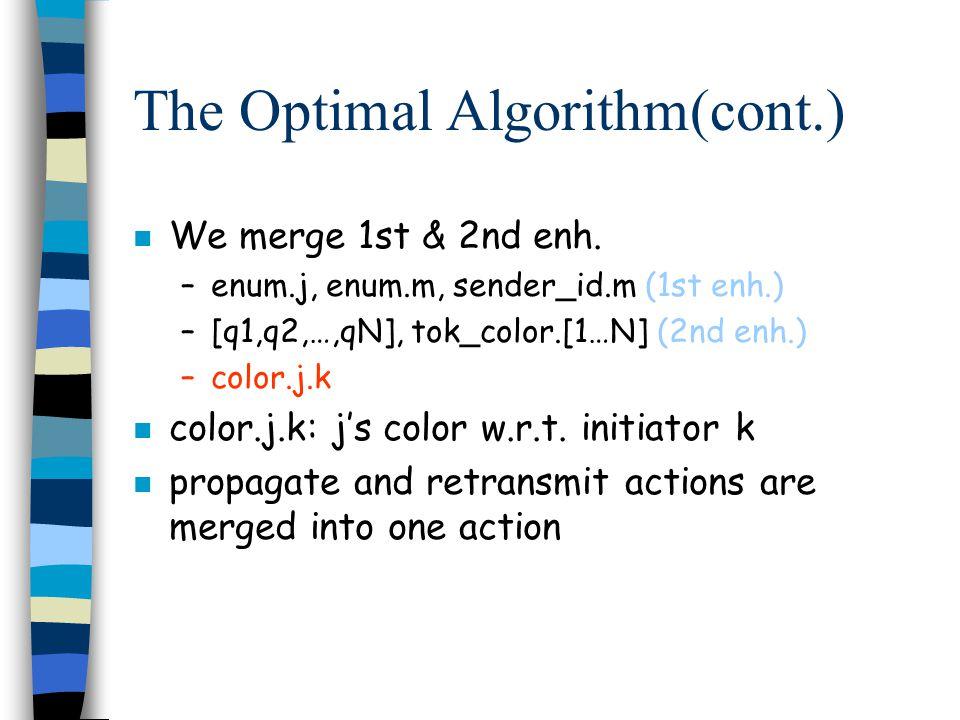 The Optimal Algorithm(cont.) n We merge 1st & 2nd enh.