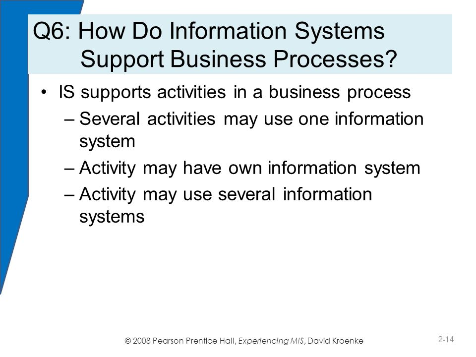 © 2008 Pearson Prentice Hall, Experiencing MIS, David Kroenke Q6: How Do Information Systems Support Business Processes.
