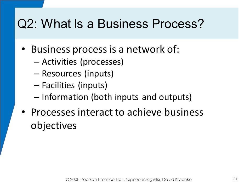 © 2008 Pearson Prentice Hall, Experiencing MIS, David Kroenke Q3: What Are the Component of a Business Process.