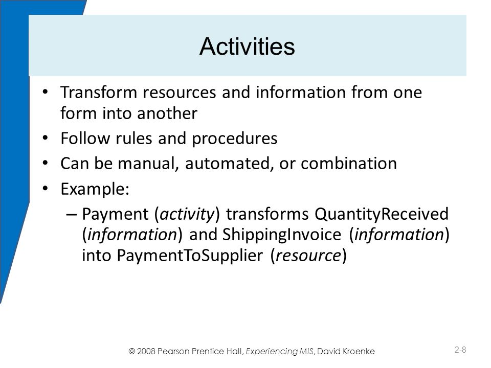 © 2008 Pearson Prentice Hall, Experiencing MIS, David Kroenke An Information System to Support Purchasing 2-19 Figure 2-6