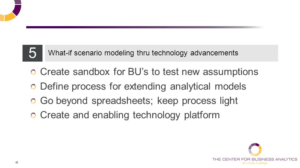 45 Create sandbox for BU's to test new assumptions Define process for extending analytical models Go beyond spreadsheets; keep process light Create and enabling technology platform 5 What-if scenario modeling thru technology advancements