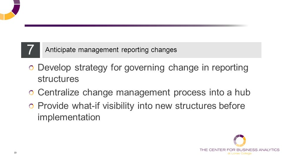 51 Develop strategy for governing change in reporting structures Centralize change management process into a hub Provide what-if visibility into new structures before implementation 7 Anticipate management reporting changes