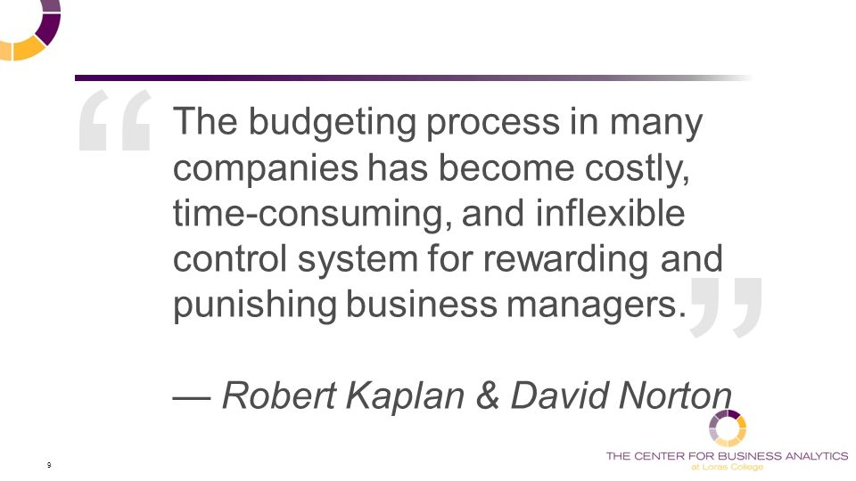 9 The budgeting process in many companies has become costly, time-consuming, and inflexible control system for rewarding and punishing business managers.