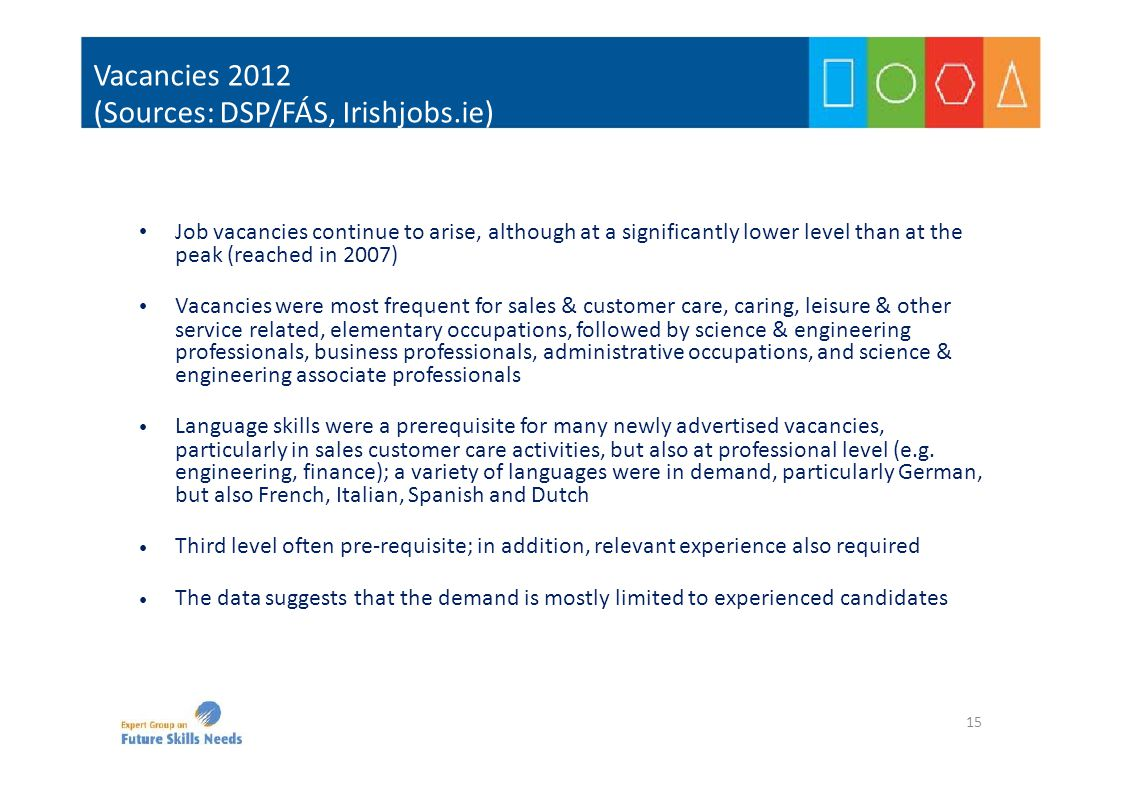 Vacancies 2012 (Sources: DSP/FÁS, Irishjobs.ie) Job vacancies continue to arise, although at a significantly lower level than at the peak (reached in 2007) Vacancies were most frequent for sales & customer care, caring, leisure & other service related, elementary occupations, followed by science & engineering professionals, business professionals, administrative occupations, and science & engineering associate professionals Language skills were a prerequisite for many newly advertised vacancies, particularly in sales customer care activities, but also at professional level (e.g.