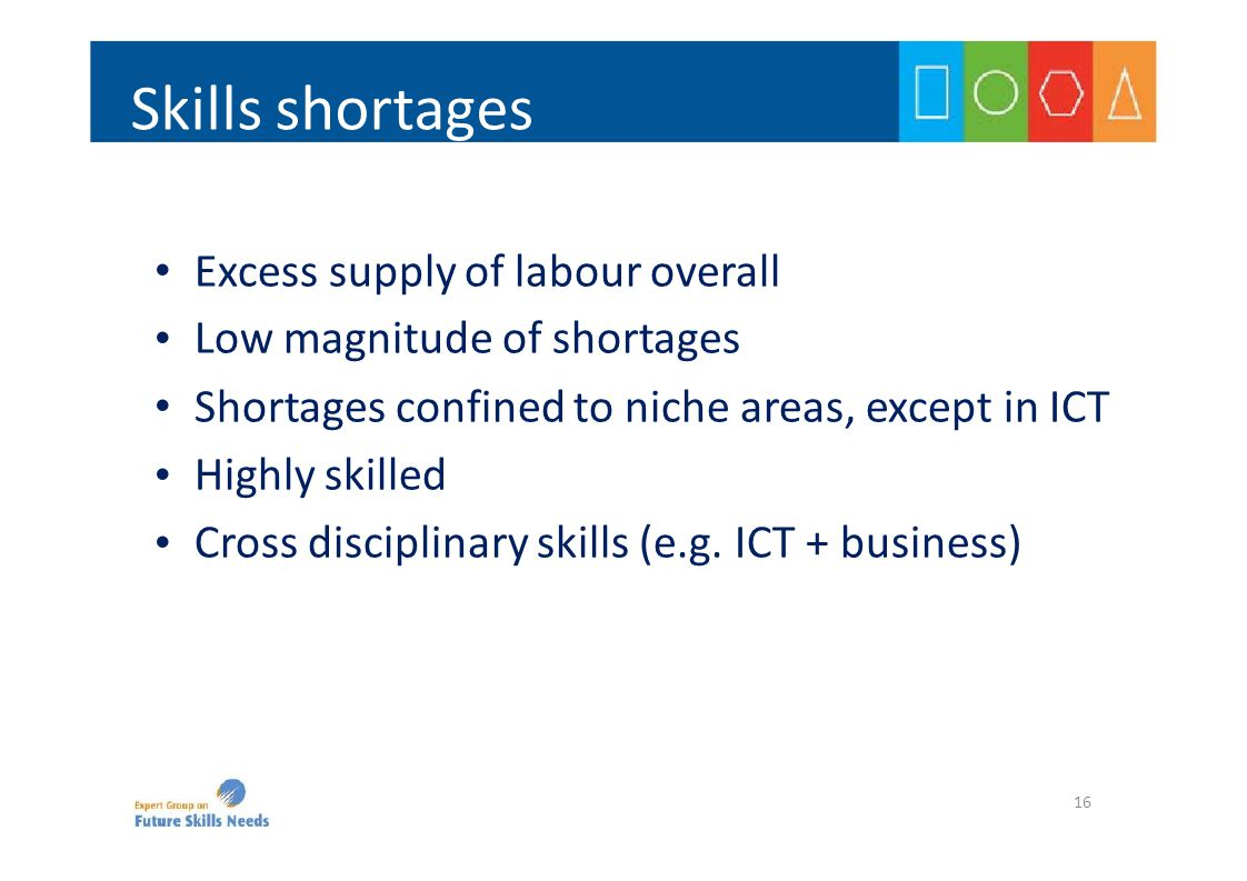 Skills shortages Excess supply of labour overall Low magnitude of shortages Shortages confined to niche areas, except in ICT Highly skilled Cross disc