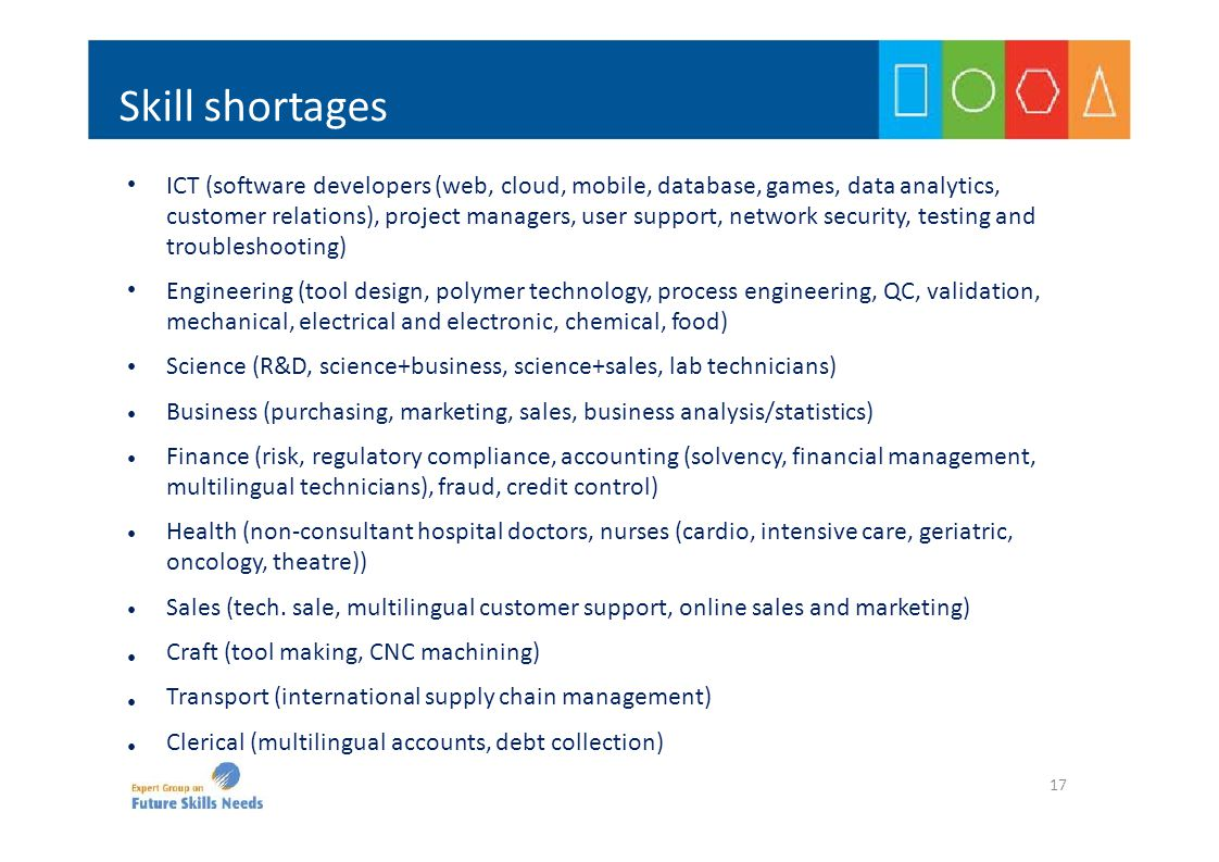 Skill shortages ICT (software developers (web, cloud, mobile, database, games, data analytics, customer relations), project managers, user support, network security, testing and troubleshooting) Engineering (tool design, polymer technology, process engineering, QC, validation, mechanical, electrical and electronic, chemical, food) Science (R&D, science+business, science+sales, lab technicians) Business (purchasing, marketing, sales, business analysis/statistics) Finance (risk, regulatory compliance, accounting (solvency, financial management, multilingual technicians), fraud, credit control) Health (non‐consultant hospital doctors, nurses (cardio, intensive care, geriatric, oncology, theatre)) Sales (tech.