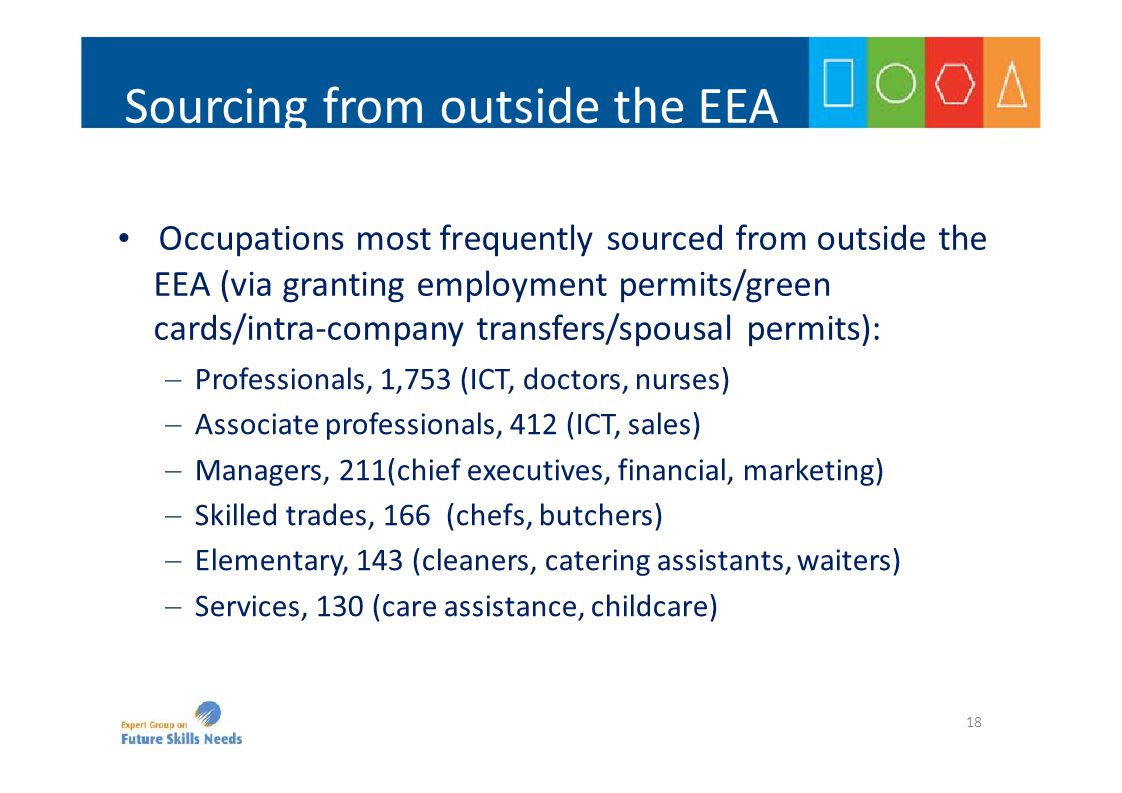 Sourcing from outside the EEA Occupations most frequently sourced from outside the EEA (via granting employment permits/green cards/intra‐company tran