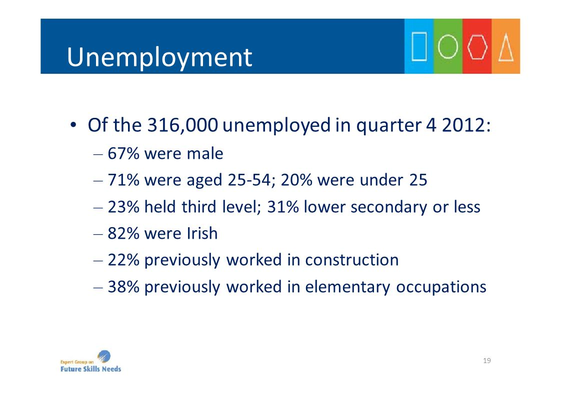 Unemployment Of the 316,000 unemployed in quarter 4 2012: – 67% were male – 71% were aged 25‐54; 20% were under 25 – 23% held third level; 31% lower secondary or less – 82% were Irish – 22% previously worked in construction – 38% previously worked in elementary occupations 19