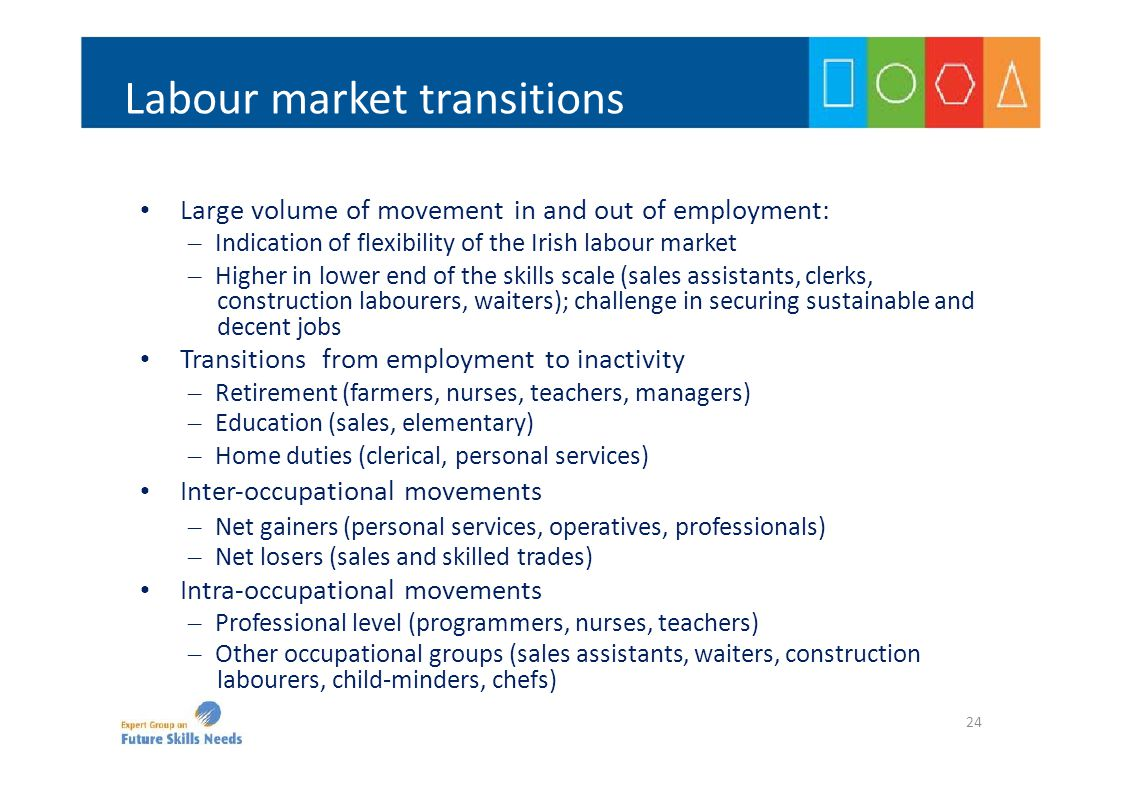 Labour market transitions Large volume of movement in and out of employment: – Indication of flexibility of the Irish labour market – Higher in lower end of the skills scale (sales assistants, clerks, construction labourers, waiters); challenge in securing sustainable and decent jobs Transitions from employment to inactivity – Retirement (farmers, nurses, teachers, managers) – Education (sales, elementary) – Home duties (clerical, personal services) Inter‐occupational movements – Net gainers (personal services, operatives, professionals) – Net losers (sales and skilled trades) Intra‐occupational movements – Professional level (programmers, nurses, teachers) – Other occupational groups (sales assistants, waiters, construction labourers, child‐minders, chefs) 24