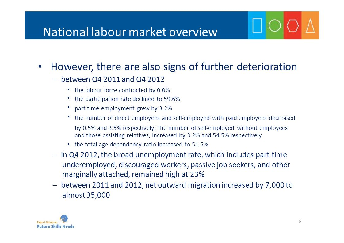 National labour market overview However, there are also signs of further deterioration – between Q4 2011 and Q4 2012 the labour force contracted by 0.