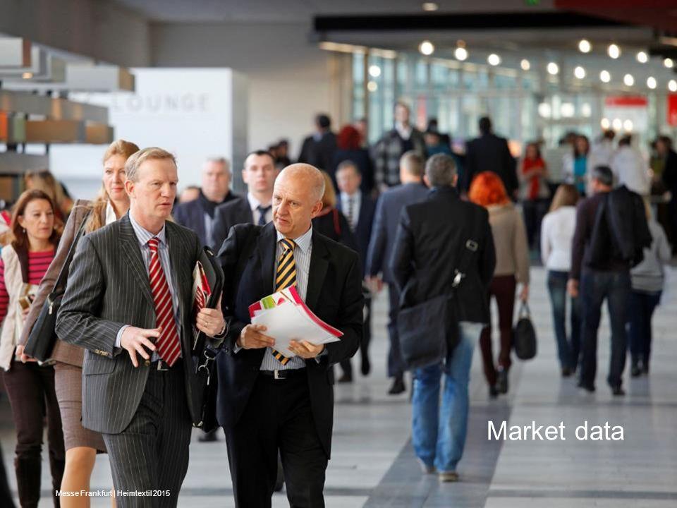 Messe Frankfurt | Heimtextil 2015 Market data