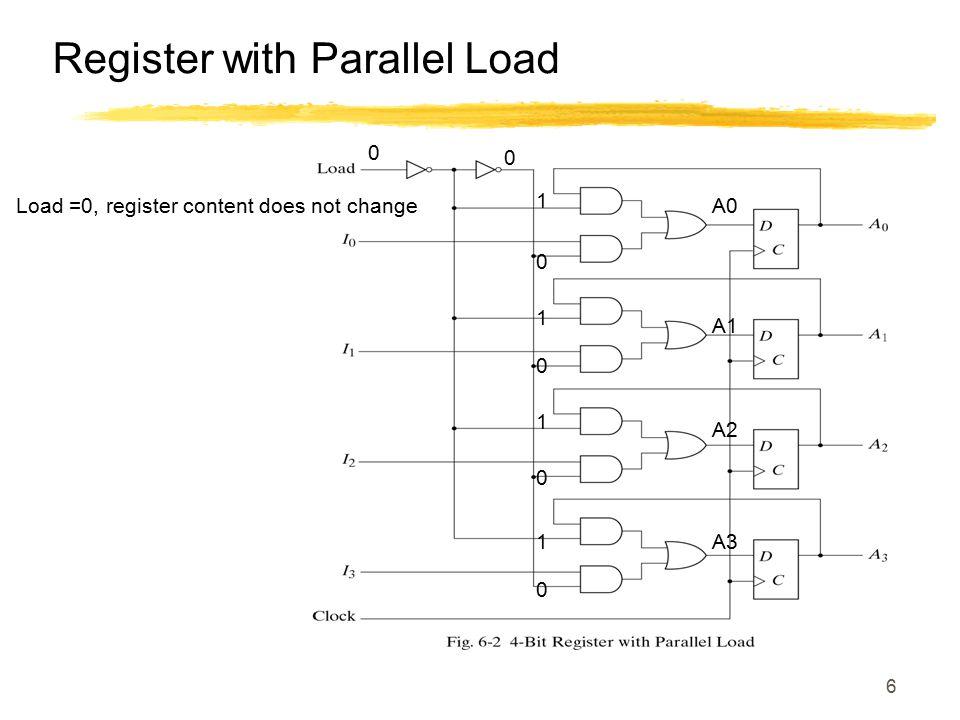 27 Binary Counter with Parallel Load Count = 0, Load =1 0 1 0 0 I0 1 1 1 1 1 1 1 1 1 1 1 1 I3' I0' 0 I1 I1' I2 I2' I3 I1