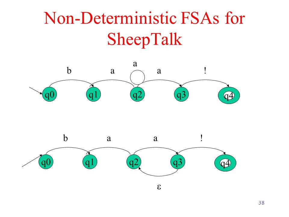 38 Non-Deterministic FSAs for SheepTalk q0 q4 q1q2q3 ba a a! q0 q4 q1q2q3 baa! 
