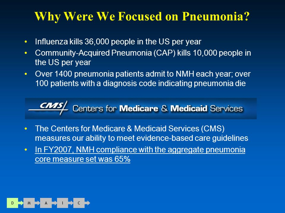 Why Were We Focused on Pneumonia? Influenza kills 36,000 people in the US per year Community-Acquired Pneumonia (CAP) kills 10,000 people in the US pe