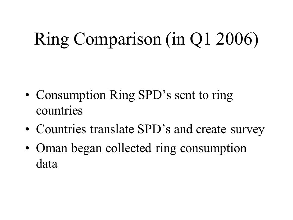 Ring Comparison (in Q1 2006) Consumption Ring SPD's sent to ring countries Countries translate SPD's and create survey Oman began collected ring consumption data