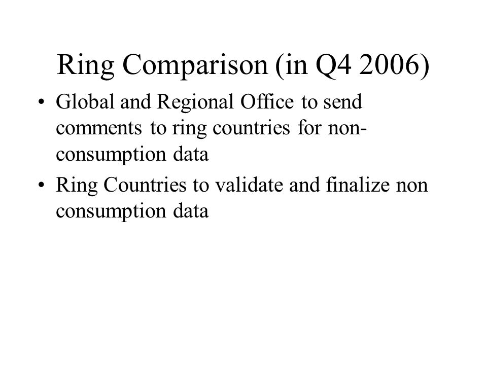 Ring Comparison (in Q4 2006) Global and Regional Office to send comments to ring countries for non- consumption data Ring Countries to validate and finalize non consumption data