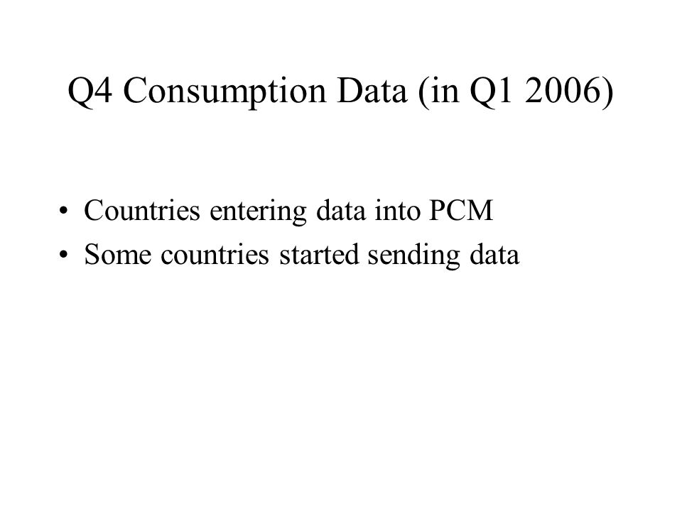 Q4 Consumption Data (in Q1 2006) Countries entering data into PCM Some countries started sending data