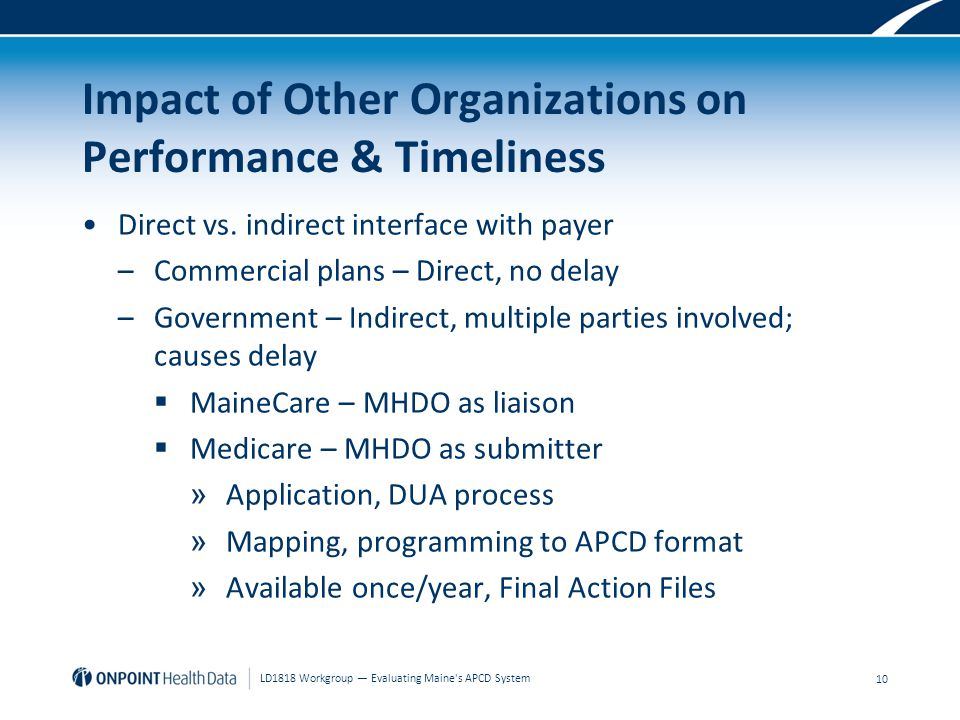 Impact of Other Organizations on Performance & Timeliness Direct vs.
