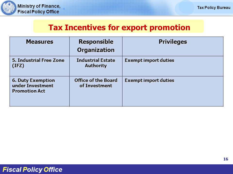Ministry of Finance, Fiscal Policy Office Tax Policy Bureau Fiscal Policy Office Tax Incentives for export promotion MeasuresResponsibleOrganizationPrivileges 5.