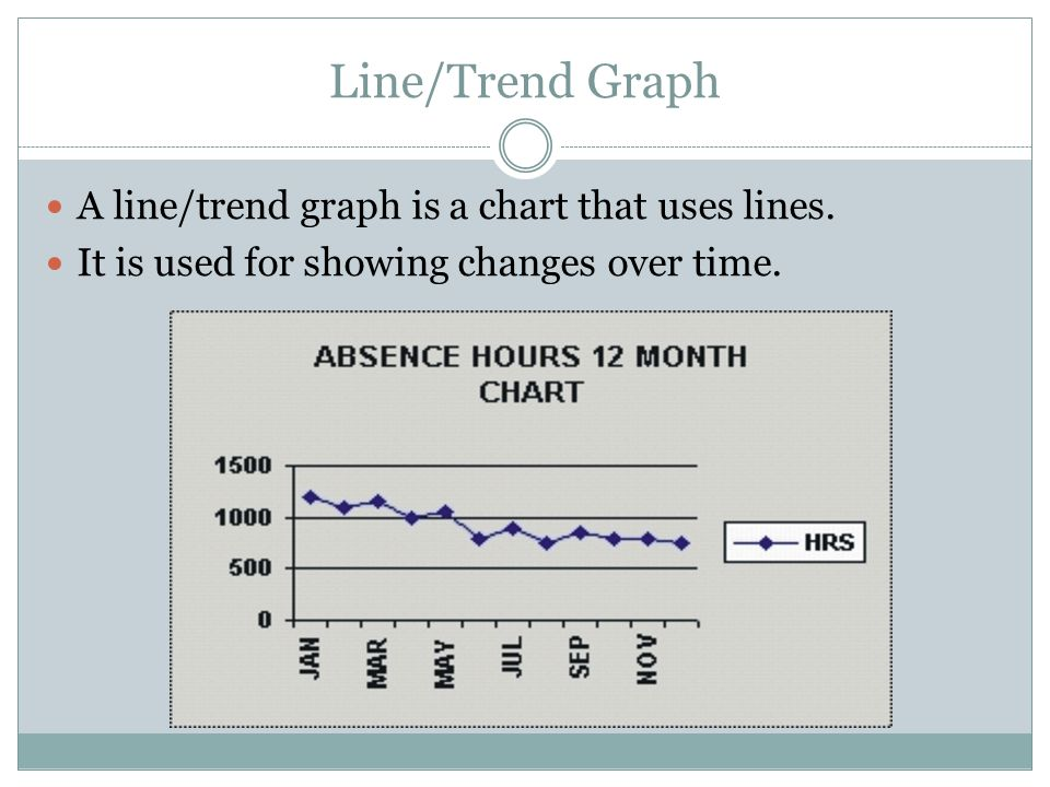 Line/Trend Graph A line/trend graph is a chart that uses lines.
