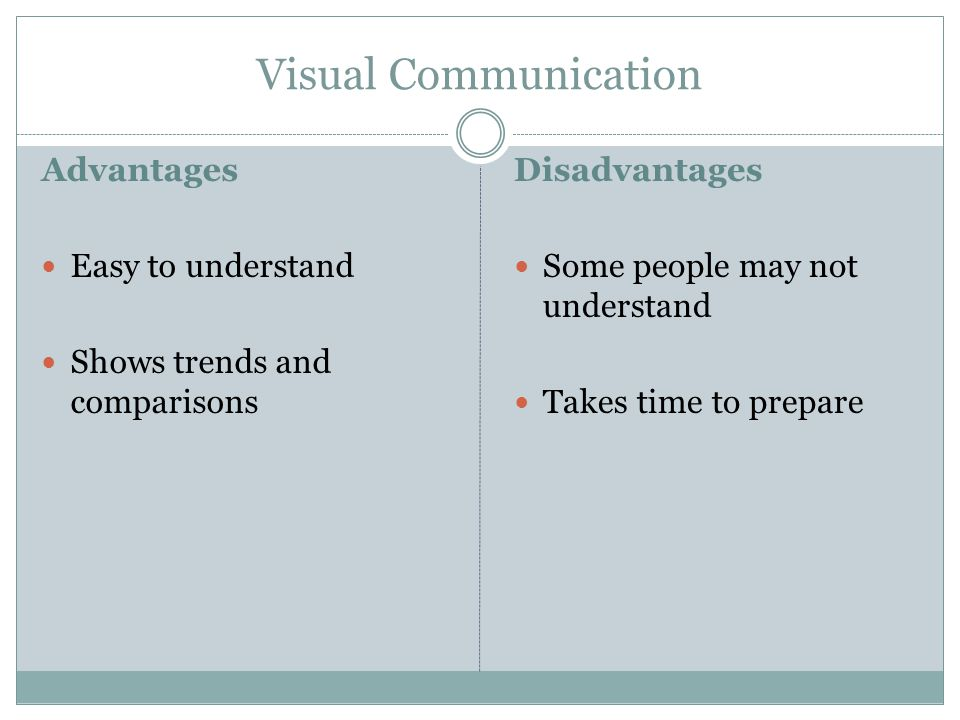 Visual Communication Advantages Easy to understand Shows trends and comparisons Disadvantages Some people may not understand Takes time to prepare