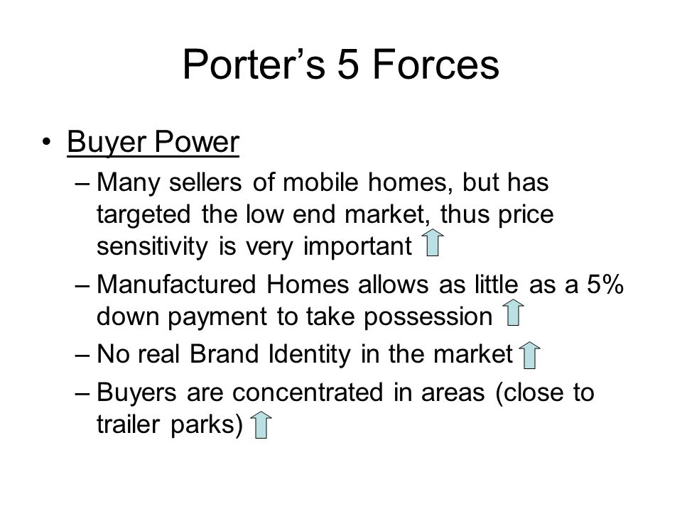 Porter's 5 Forces Supplier Power –Discounts based on volume purchases –Products are rather standardized (especially low end mobile homes) –Market concentration in specific states –Manufactured Homes has the ability to manufacture homes on their own incase the market outpaces supply