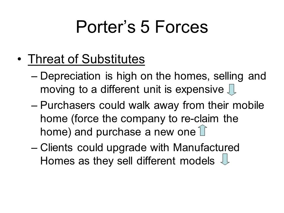 Porter's 5 Forces Rivalry –Competitive advantage for Manufactured Homes are their niche market of low end mobile homes, availability of financing with small down payments –Concentrated strongly in the Southeastern USA where they have a strong presence with 114 outlets in 7 states –Other sellers are concentration on more profitable higher end units