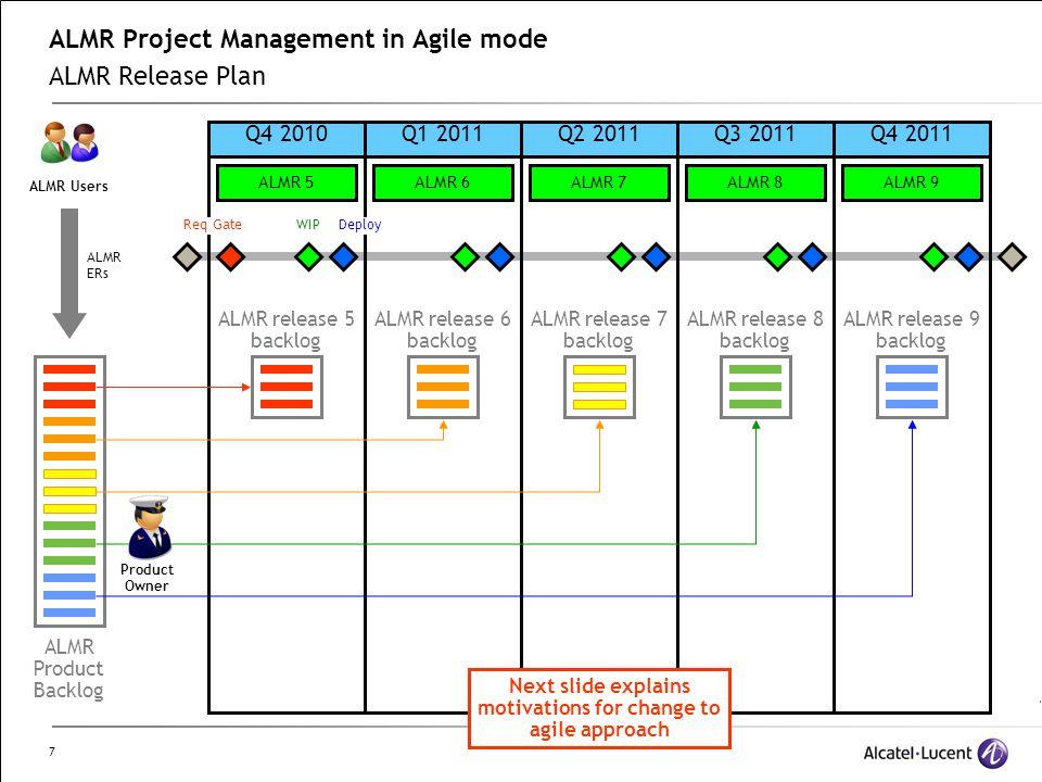 7 ALMR Project Management in Agile mode ALMR Release Plan Q4 2010Q1 2011Q2 2011Q3 2011Q4 2011 Req GateDeploy ALMR 5ALMR 6ALMR 7ALMR 8ALMR 9 ALMR Produ