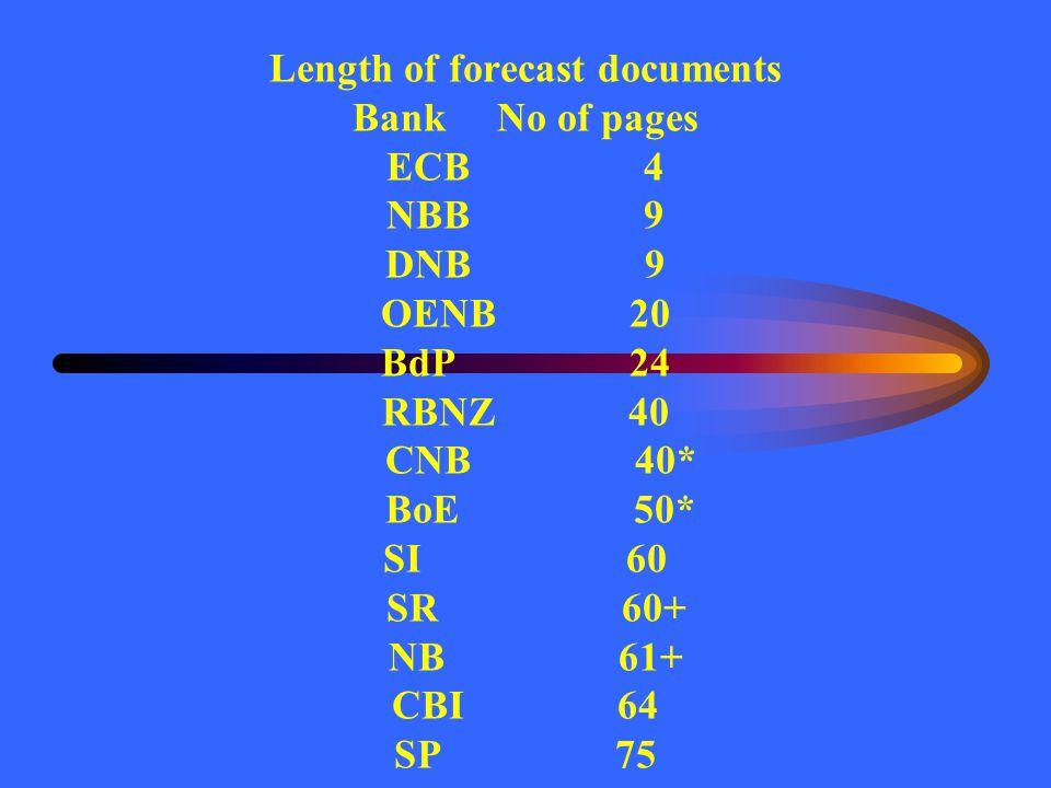 Length of forecast documents Bank No of pages ECB 4 NBB 9 DNB 9 OENB 20 BdP 24 RBNZ 40 CNB 40* BoE 50* SI 60 SR 60+ NB 61+ CBI 64 SP 75
