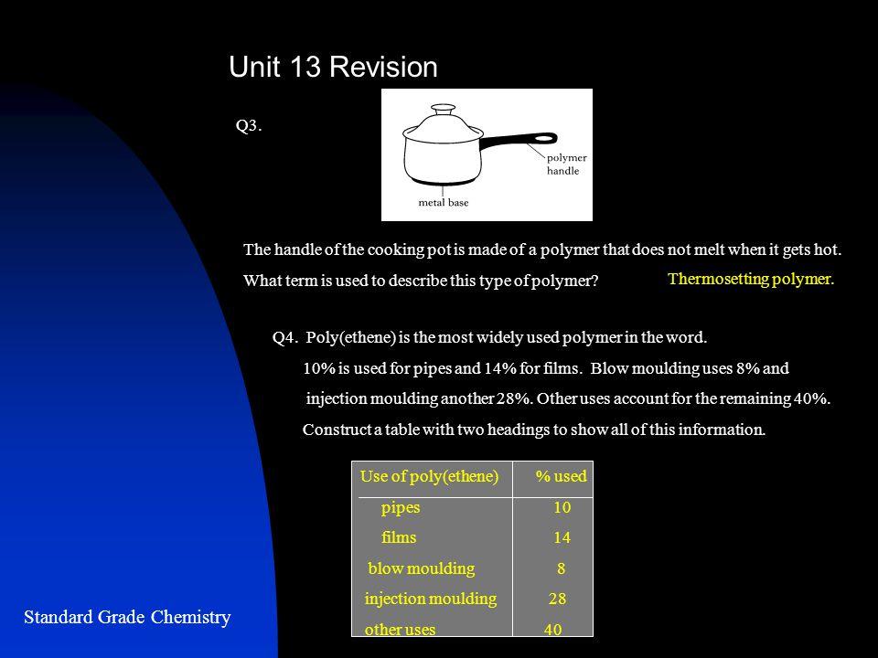Unit 13 Revision Standard Grade Chemistry Q3.