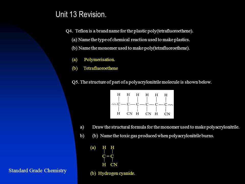 Unit 13 Revision. Standard Grade Chemistry Q4.