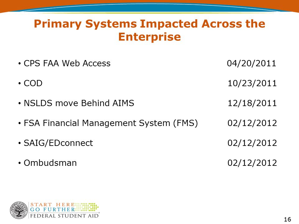 Primary Systems Impacted Across the Enterprise CPS FAA Web Access 04/20/2011 COD 10/23/2011 NSLDS move Behind AIMS 12/18/2011 FSA Financial Management System (FMS)02/12/2012 SAIG/EDconnect 02/12/2012 Ombudsman 02/12/2012 16