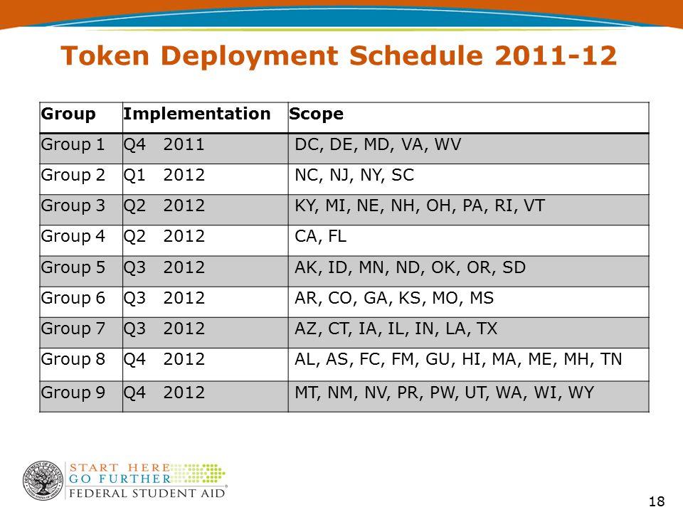 Token Deployment Schedule 2011-12 GroupImplementationScope Group 1Q4 2011 DC, DE, MD, VA, WV Group 2Q1 2012 NC, NJ, NY, SC Group 3Q2 2012 KY, MI, NE, NH, OH, PA, RI, VT Group 4Q2 2012 CA, FL Group 5Q3 2012 AK, ID, MN, ND, OK, OR, SD Group 6Q3 2012 AR, CO, GA, KS, MO, MS Group 7Q3 2012 AZ, CT, IA, IL, IN, LA, TX Group 8Q4 2012 AL, AS, FC, FM, GU, HI, MA, ME, MH, TN Group 9Q4 2012 MT, NM, NV, PR, PW, UT, WA, WI, WY 18